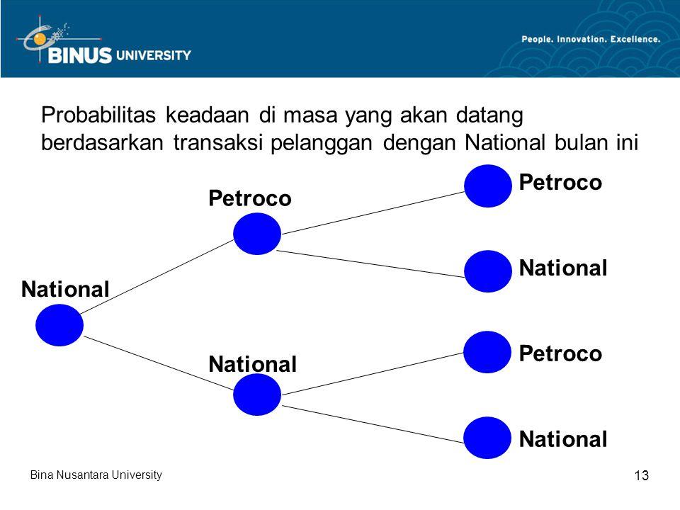 Probabilitas keadaan di masa yang akan datang berdasarkan transaksi pelanggan dengan National bulan ini National Petroco National Petroco National Petroco National Bina Nusantara University 13