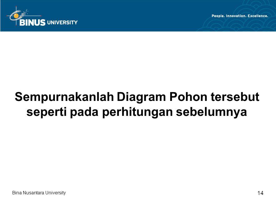 Sempurnakanlah Diagram Pohon tersebut seperti pada perhitungan sebelumnya Bina Nusantara University 14