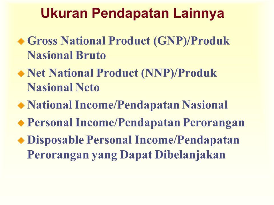 Ukuran Pendapatan Lainnya u Gross National Product (GNP)/Produk Nasional Bruto u Net National Product (NNP)/Produk Nasional Neto u National Income/Pen