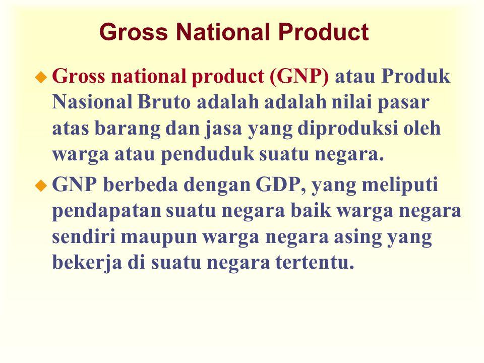 Gross National Product u Gross national product (GNP) atau Produk Nasional Bruto adalah adalah nilai pasar atas barang dan jasa yang diproduksi oleh w