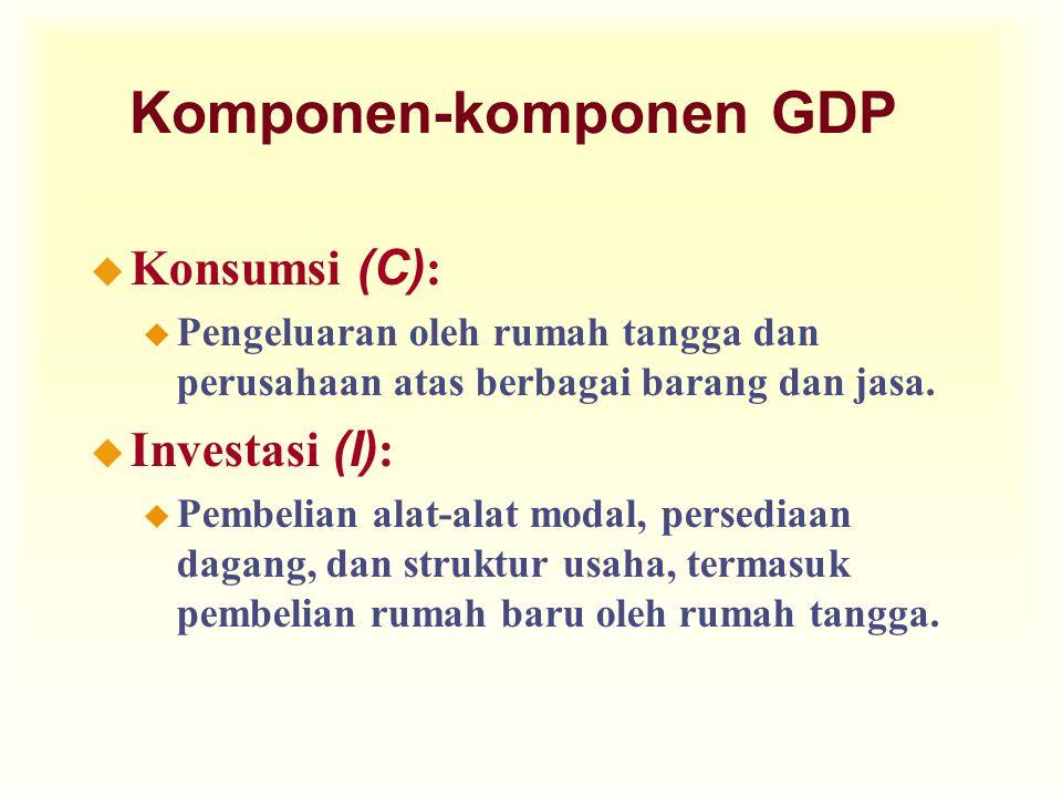 Komponen-komponen GDP  Konsumsi (C) : u Pengeluaran oleh rumah tangga dan perusahaan atas berbagai barang dan jasa.  Investasi (I) : u Pembelian ala