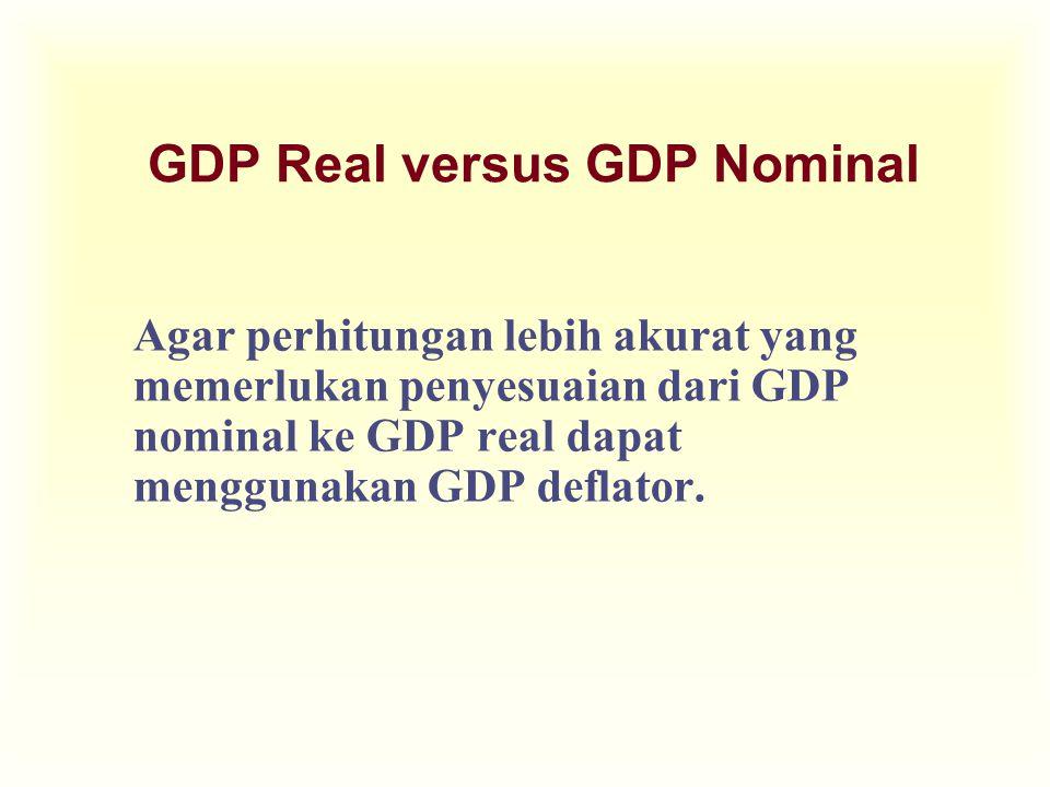 GDP Real versus GDP Nominal Agar perhitungan lebih akurat yang memerlukan penyesuaian dari GDP nominal ke GDP real dapat menggunakan GDP deflator.