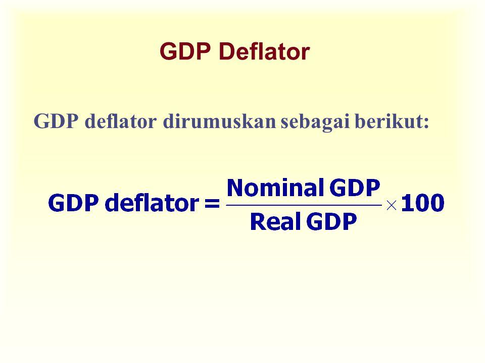 GDP Deflator GDP deflator dirumuskan sebagai berikut: