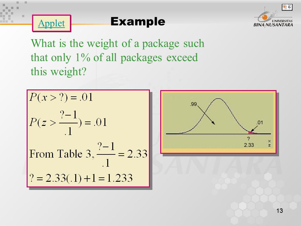 13 Example What is the weight of a package such that only 1% of all packages exceed this weight? Applet