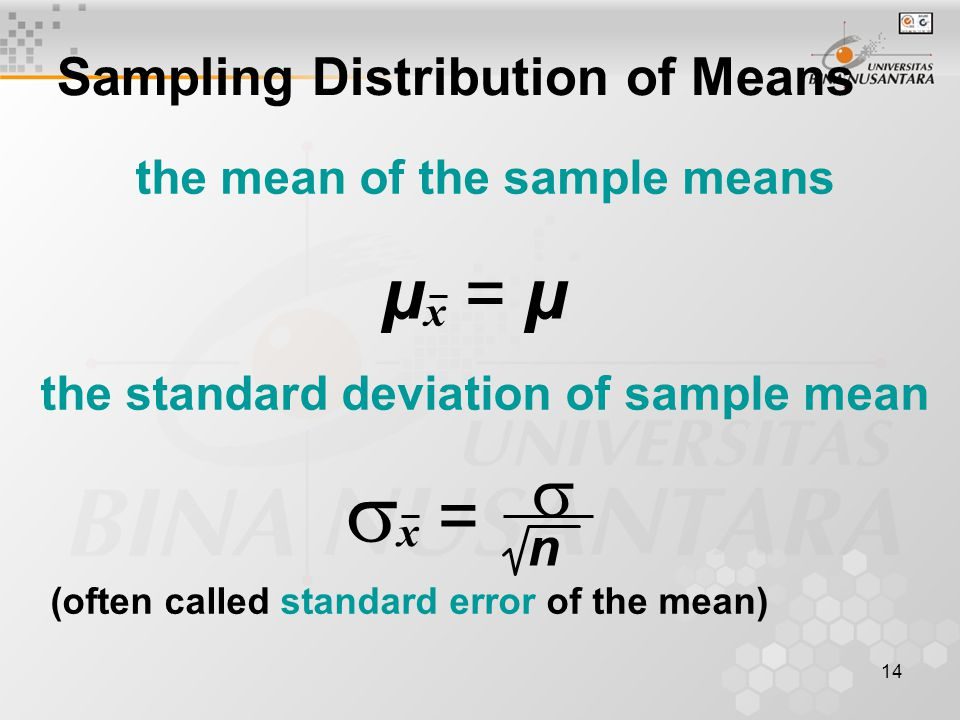 14 Sampling Distribution of Means the mean of the sample means the standard deviation of sample mean  (often called standard error of the mean) µx