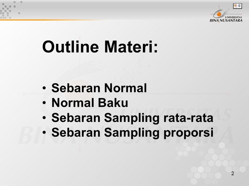 2 Outline Materi: Sebaran Normal Normal Baku Sebaran Sampling rata-rata Sebaran Sampling proporsi
