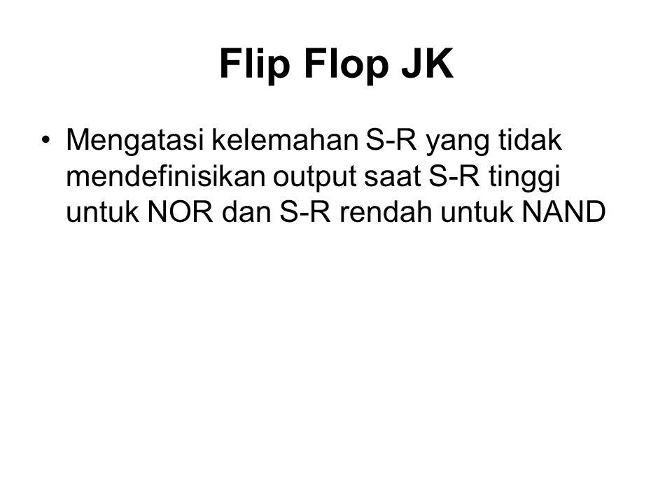 Flip Flop JK Mengatasi kelemahan S-R yang tidak mendefinisikan output saat S-R tinggi untuk NOR dan S-R rendah untuk NAND