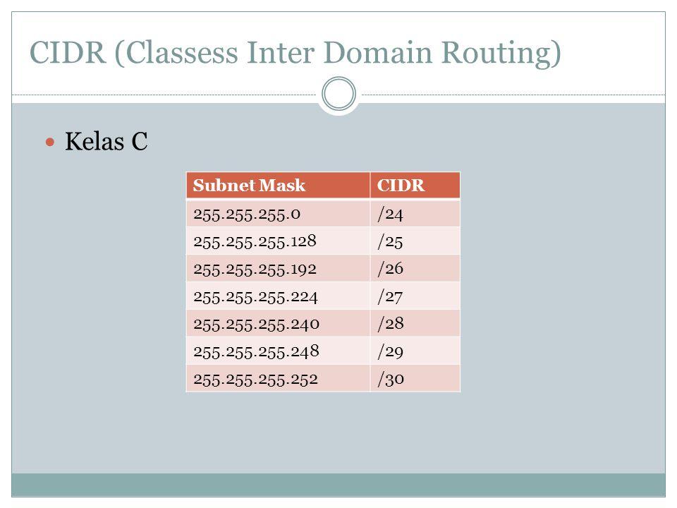 Subnetting Mencari Jumlah Subnet :  2 x =....