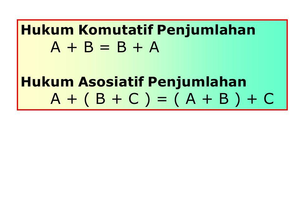 Hukum Komutatif Penjumlahan A + B = B + A Hukum Asosiatif Penjumlahan A + ( B + C ) = ( A + B ) + C