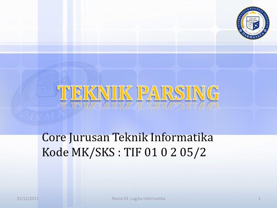 Core Jurusan Teknik Informatika Kode MK/SKS : TIF 01 0 2 05/2 Revisi 03 Logika Informatika31/12/20111