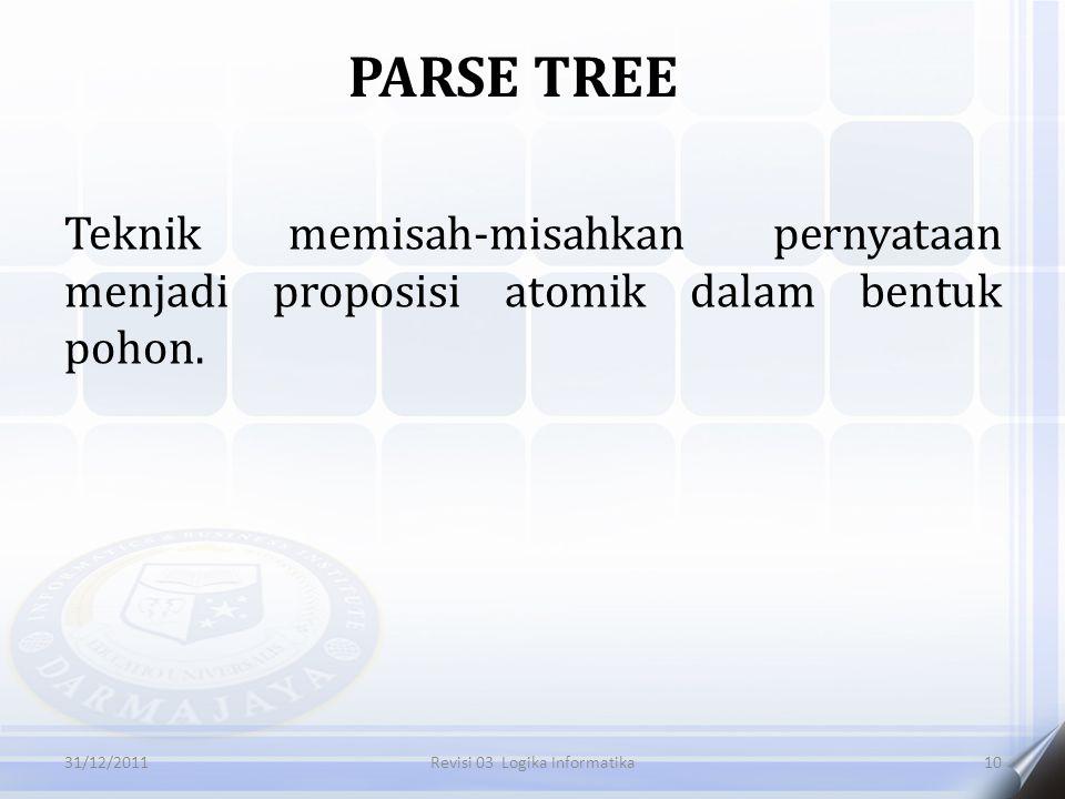 Teknik memisah-misahkan pernyataan menjadi proposisi atomik dalam bentuk pohon. PARSE TREE 1031/12/2011Revisi 03 Logika Informatika