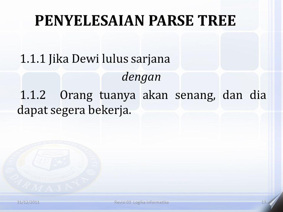 1.1.1 Jika Dewi lulus sarjana dengan 1.1.2 Orang tuanya akan senang, dan dia dapat segera bekerja. PENYELESAIAN PARSE TREE 1331/12/2011Revisi 03 Logik