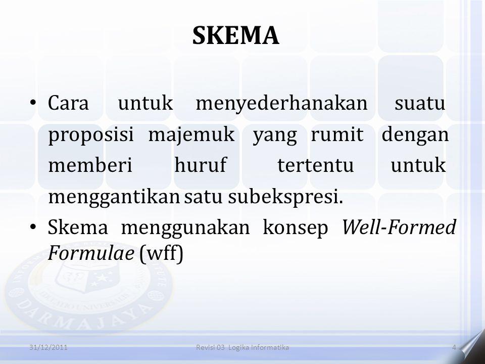 Cara untuk menyederhanakan suatu proposisi majemuk yang rumit dengan memberi huruf tertentu untuk menggantikan satu subekspresi.