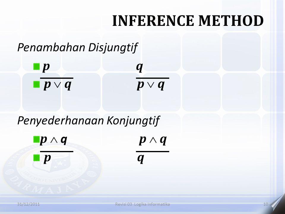 Penambahan Disjungtif p q p  q p  q Penyederhanaan Konjungtif p  q p q INFERENCE METHOD 1031/12/2011Revisi 03 Logika Informatika