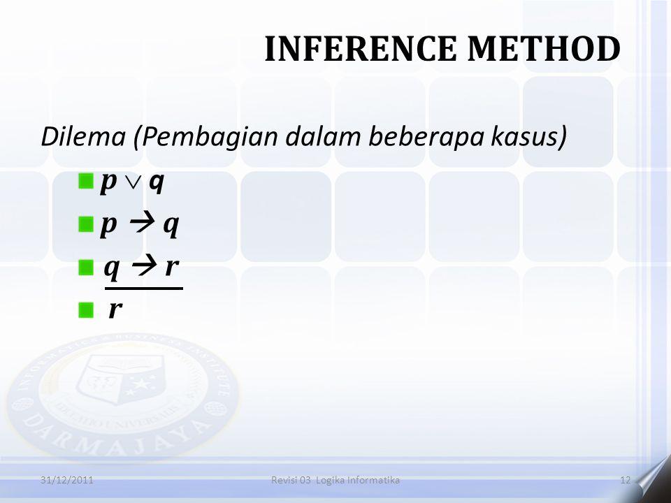Dilema (Pembagian dalam beberapa kasus) p  q p  q q  r r INFERENCE METHOD 1231/12/2011Revisi 03 Logika Informatika