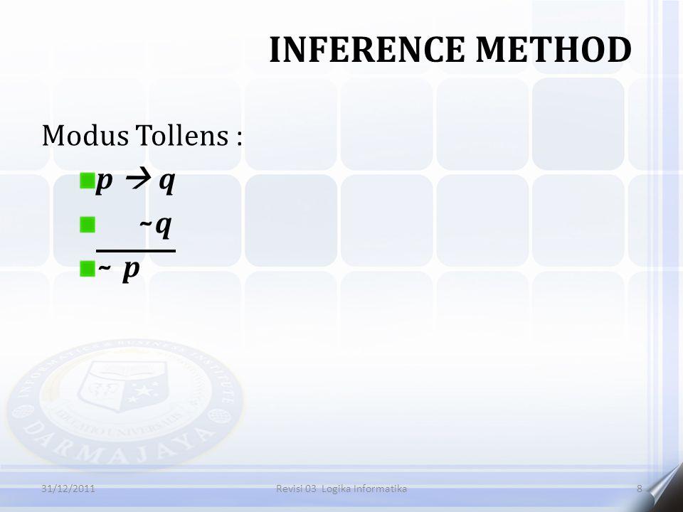 Modus Tollens : p  q ~ q ~ p INFERENCE METHOD 831/12/2011Revisi 03 Logika Informatika