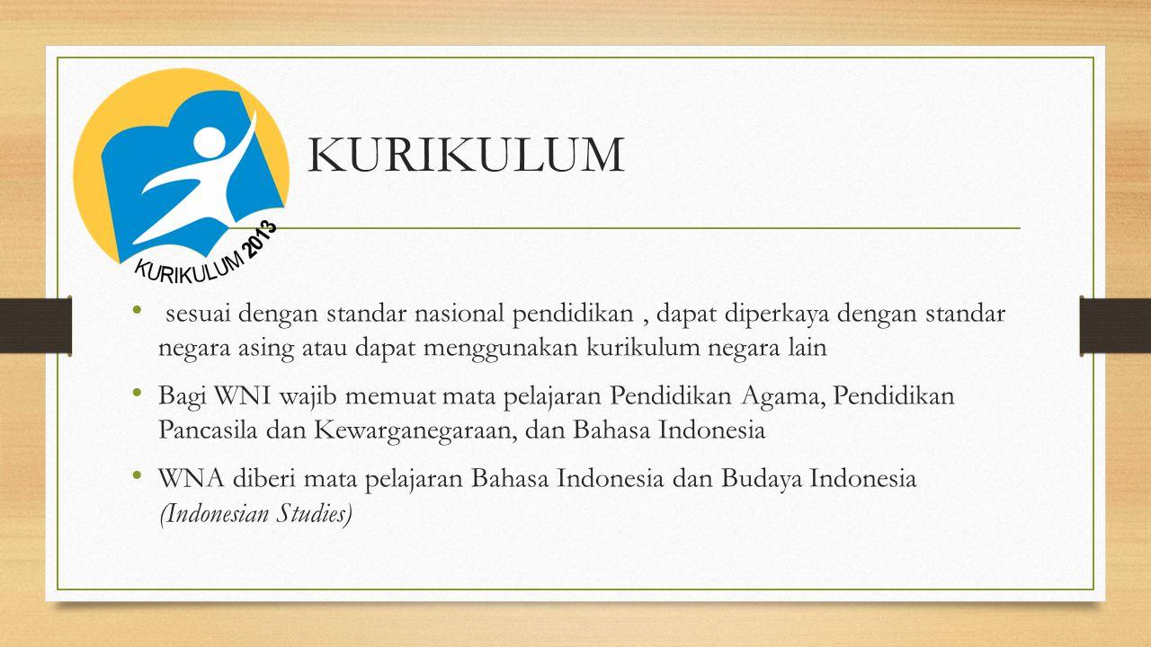 KURIKULUM sesuai dengan standar nasional pendidikan, dapat diperkaya dengan standar negara asing atau dapat menggunakan kurikulum negara lain Bagi WNI