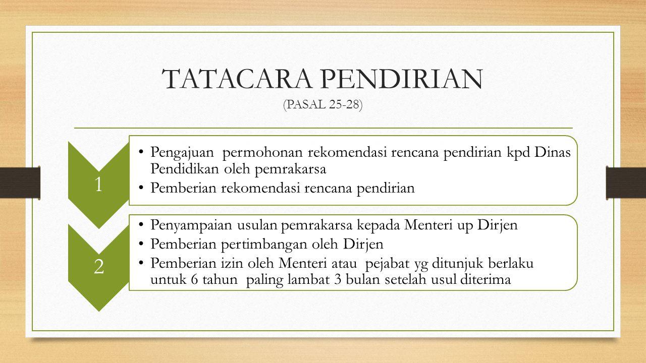 TATACARA PENDIRIAN (PASAL 25-28) 1 Pengajuan permohonan rekomendasi rencana pendirian kpd Dinas Pendidikan oleh pemrakarsa Pemberian rekomendasi renca