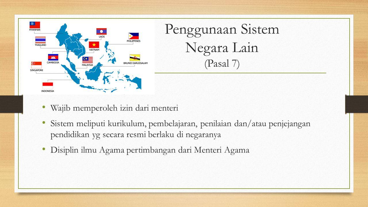 PEMBIAYAAN (Pasal 16) Memenuhi standar di Indonesia atau menggunakan standar yg berlaku di negara lain SPK yg diselenggarakan masyarakat dapat melakukan pungutan sesuai aturan/perundang-undangan