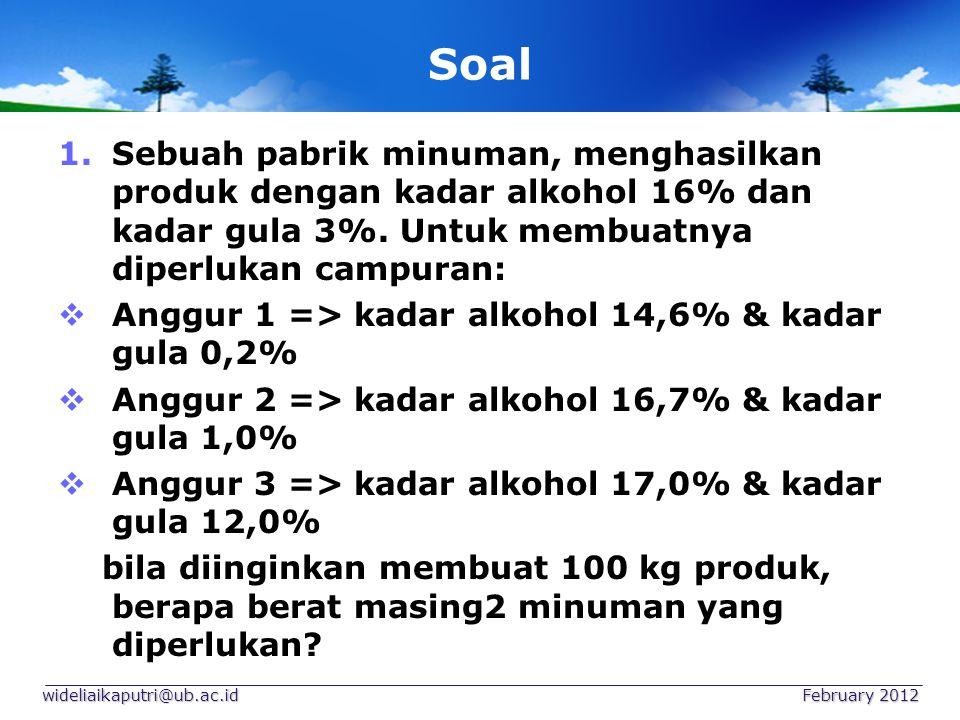 Soal 1.Sebuah pabrik minuman, menghasilkan produk dengan kadar alkohol 16% dan kadar gula 3%. Untuk membuatnya diperlukan campuran:  Anggur 1 => kada
