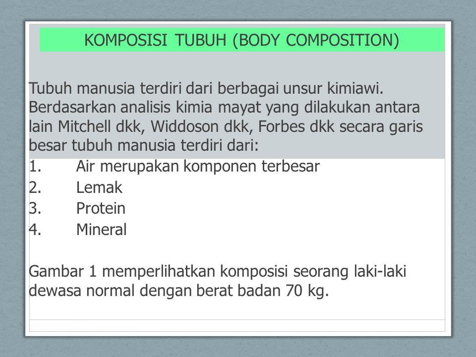 KOMPOSISI TUBUH (BODY COMPOSITION) Tubuh manusia terdiri dari berbagai unsur kimiawi. Berdasarkan analisis kimia mayat yang dilakukan antara lain Mitc