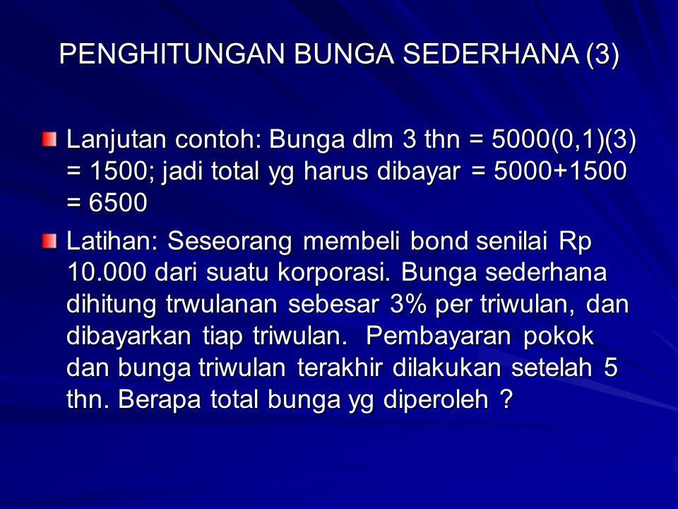 PENGHITUNGAN BUNGA SEDERHANA (3) Lanjutan contoh: Bunga dlm 3 thn = 5000(0,1)(3) = 1500; jadi total yg harus dibayar = 5000+1500 = 6500 Latihan: Seseo