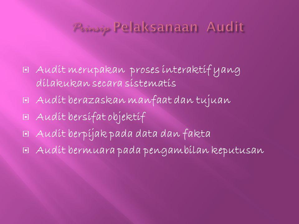  Audit merupakan proses interaktif yang dilakukan secara sistematis  Audit berazaskan manfaat dan tujuan  Audit bersifat objektif  Audit berpijak pada data dan fakta  Audit bermuara pada pengambilan keputusan
