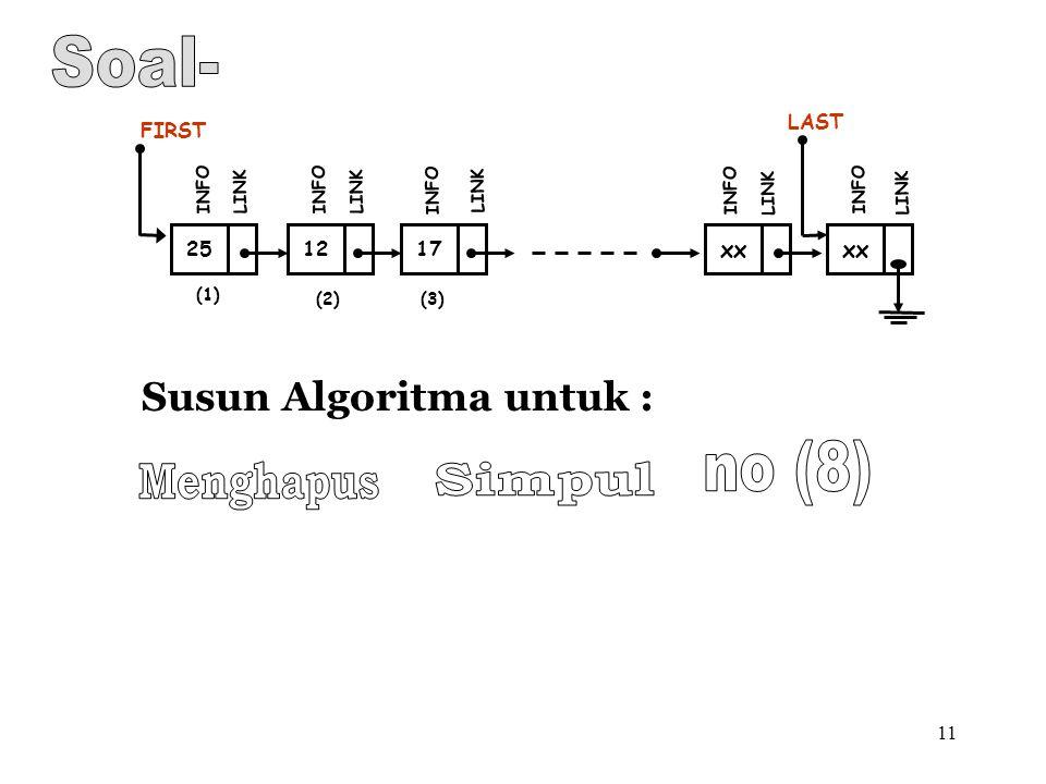 11 Susun Algoritma untuk : (1) 12 FIRST INFO LINK 17 INFO LINK xx INFO LINK xx LAST INFO LINK (2)(3) 25 INFO LINK