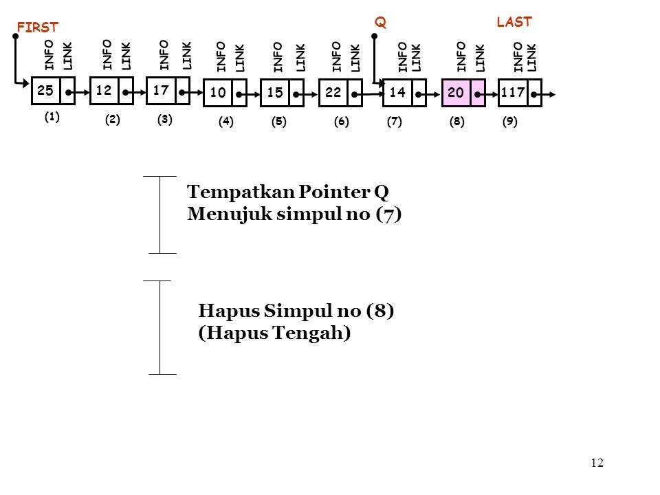 12 LAST (1) 12 FIRST INFO LINK 17 INFO LINK (2)(3) 25 INFO LINK Tempatkan Pointer Q Menujuk simpul no (7) Hapus Simpul no (8) (Hapus Tengah) 10 INFO L