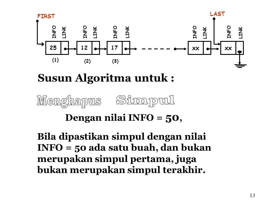 13 Susun Algoritma untuk : (1) 12 FIRST INFO LINK 17 INFO LINK xx INFO LINK xx LAST INFO LINK (2)(3) 25 INFO LINK Dengan nilai INFO = 50, Bila dipasti