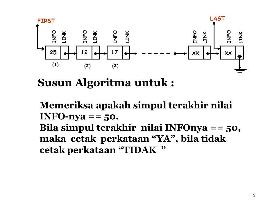 16 Susun Algoritma untuk : (1) 12 FIRST INFO LINK 17 INFO LINK xx INFO LINK xx LAST INFO LINK (2)(3) 25 INFO LINK Memeriksa apakah simpul terakhir nil