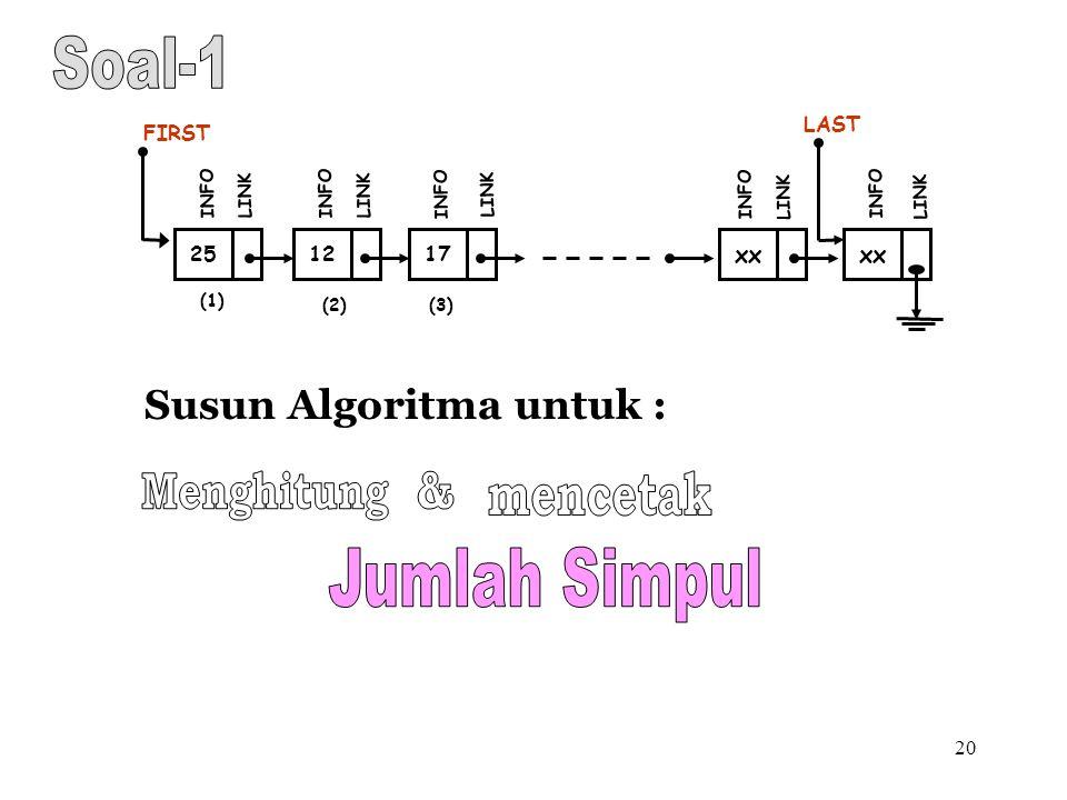 20 Susun Algoritma untuk : (1) 12 FIRST INFO LINK 17 INFO LINK xx INFO LINK xx LAST INFO LINK (2)(3) 25 INFO LINK