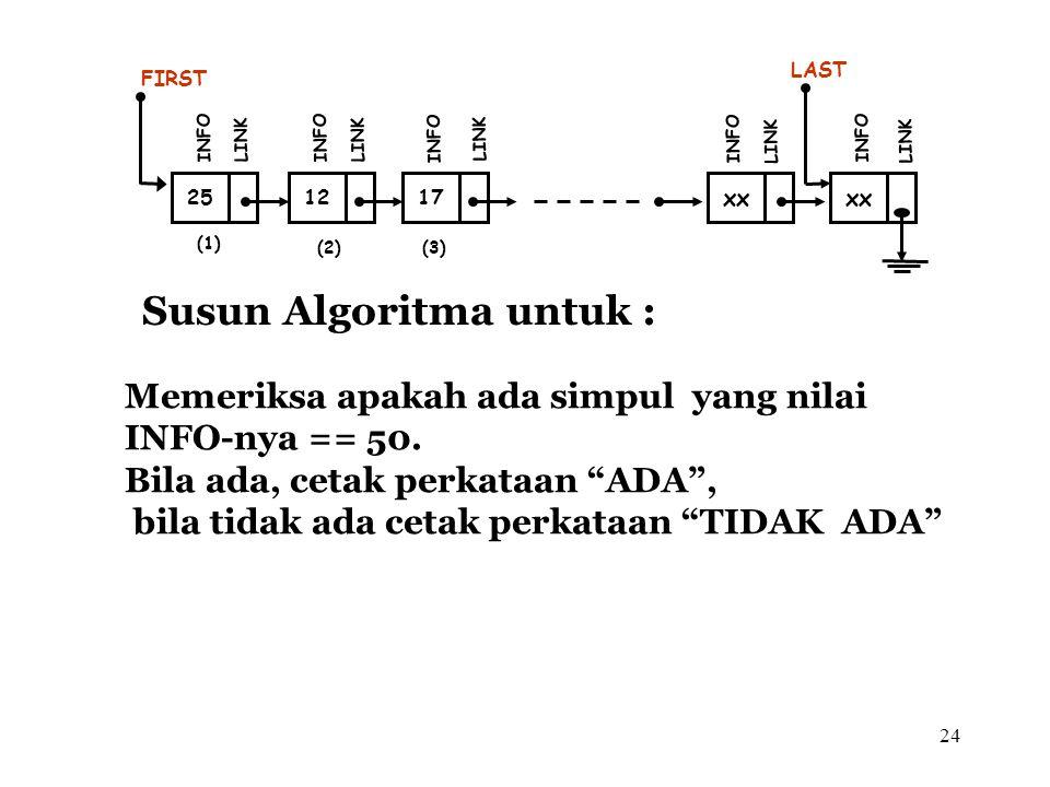 24 Susun Algoritma untuk : (1) 12 FIRST INFO LINK 17 INFO LINK xx INFO LINK xx LAST INFO LINK (2)(3) 25 INFO LINK Memeriksa apakah ada simpul yang nil