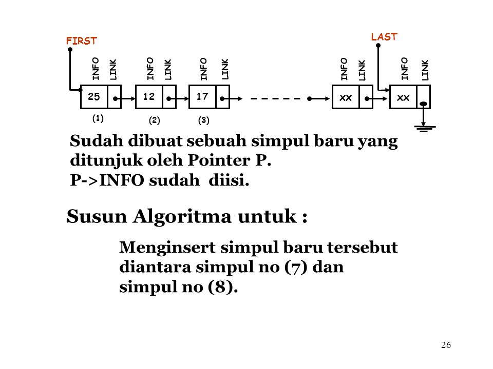 26 Susun Algoritma untuk : (1) 12 FIRST INFO LINK 17 INFO LINK xx INFO LINK xx LAST INFO LINK (2)(3) 25 INFO LINK Sudah dibuat sebuah simpul baru yang