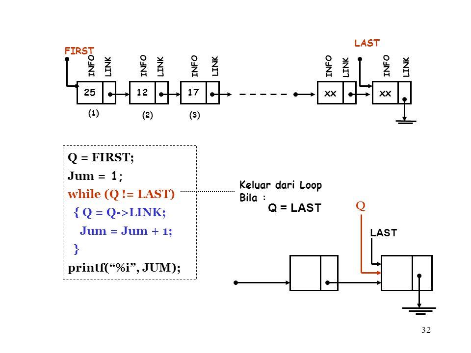 32 (1) 12 FIRST INFO LINK 17 INFO LINK xx INFO LINK xx LAST INFO LINK (2)(3) 25 INFO LINK Q = FIRST; Jum = 1; while (Q != LAST) { Q = Q->LINK; Jum = J
