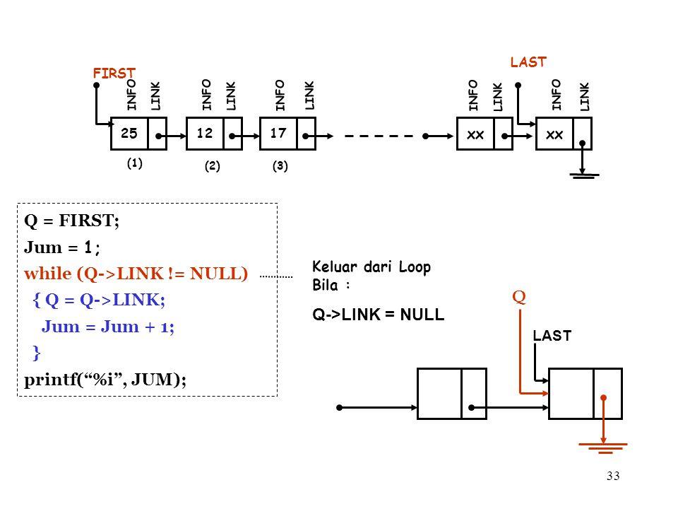 33 (1) 12 FIRST INFO LINK 17 INFO LINK xx INFO LINK xx LAST INFO LINK (2)(3) 25 INFO LINK Keluar dari Loop Bila : Q->LINK = NULL LAST Q Q = FIRST; Jum