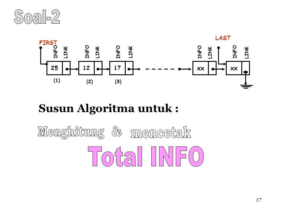 37 Susun Algoritma untuk : (1) 12 FIRST INFO LINK 17 INFO LINK xx INFO LINK xx LAST INFO LINK (2)(3) 25 INFO LINK