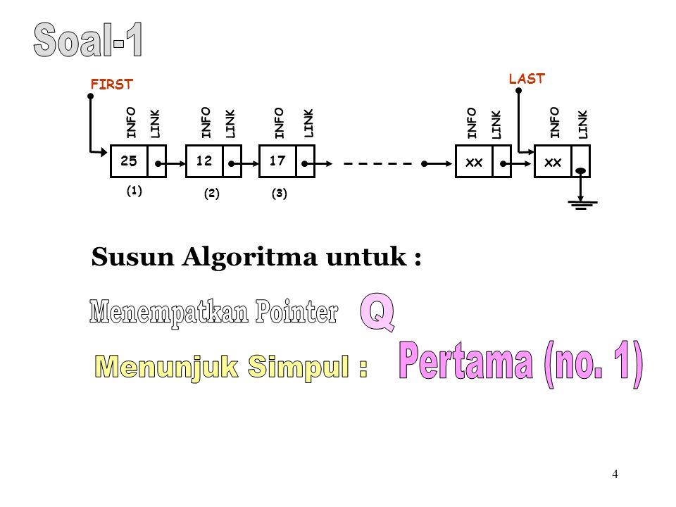 4 Susun Algoritma untuk : (1) 12 FIRST INFO LINK 17 INFO LINK xx INFO LINK xx LAST INFO LINK (2)(3) 25 INFO LINK