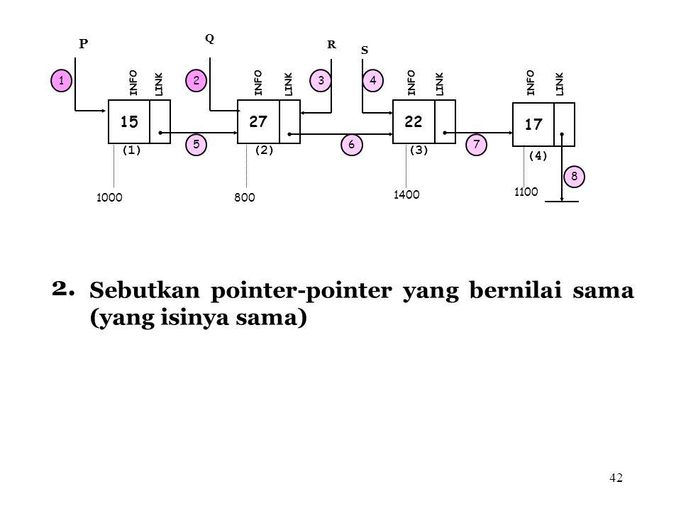 42 Sebutkan pointer-pointer yang bernilai sama (yang isinya sama) R 6 15 INFO LINK 27 INFO LINK 22 INFO LINK (1) (2) (3) Q 17 INFO LINK (4) S 23 5 1 P