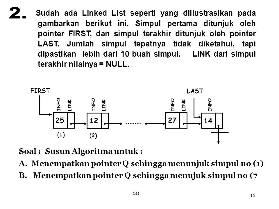 46 Sudah ada Linked List seperti yang diilustrasikan pada gambarkan berikut ini, Simpul pertama ditunjuk oleh pointer FIRST, dan simpul terakhir ditun