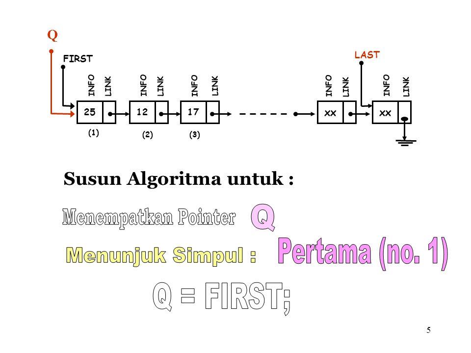 5 Susun Algoritma untuk : (1) 12 FIRST INFO LINK 17 INFO LINK xx INFO LINK xx LAST INFO LINK (2)(3) 25 INFO LINK Q