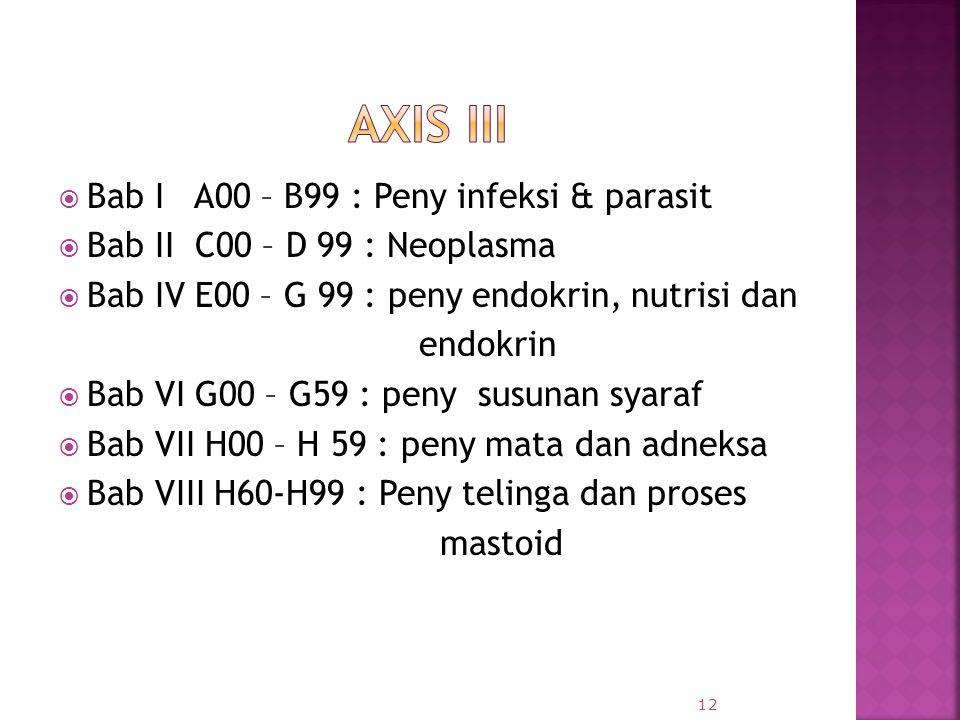  Bab I A00 – B99 : Peny infeksi & parasit  Bab II C00 – D 99 : Neoplasma  Bab IV E00 – G 99 : peny endokrin, nutrisi dan endokrin  Bab VI G00 – G5