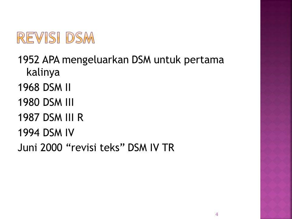 """1952 APA mengeluarkan DSM untuk pertama kalinya 1968 DSM II 1980 DSM III 1987 DSM III R 1994 DSM IV Juni 2000 """"revisi teks"""" DSM IV TR 4"""
