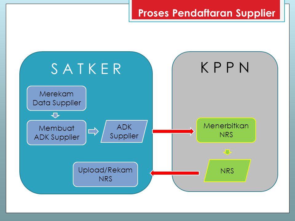 Proses Pendaftaran Supplier S A T K E R K P P N Merekam Data Supplier Membuat ADK Supplier ADK Supplier Upload/Rekam NRS Menerbitkan NRS NRS