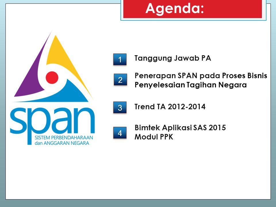 Agenda: 2 2 1 1 3 3 Tanggung Jawab PA Penerapan SPAN pada Proses Bisnis Penyelesaian Tagihan Negara Trend TA 2012-2014 4 4 Bimtek Aplikasi SAS 2015 Mo