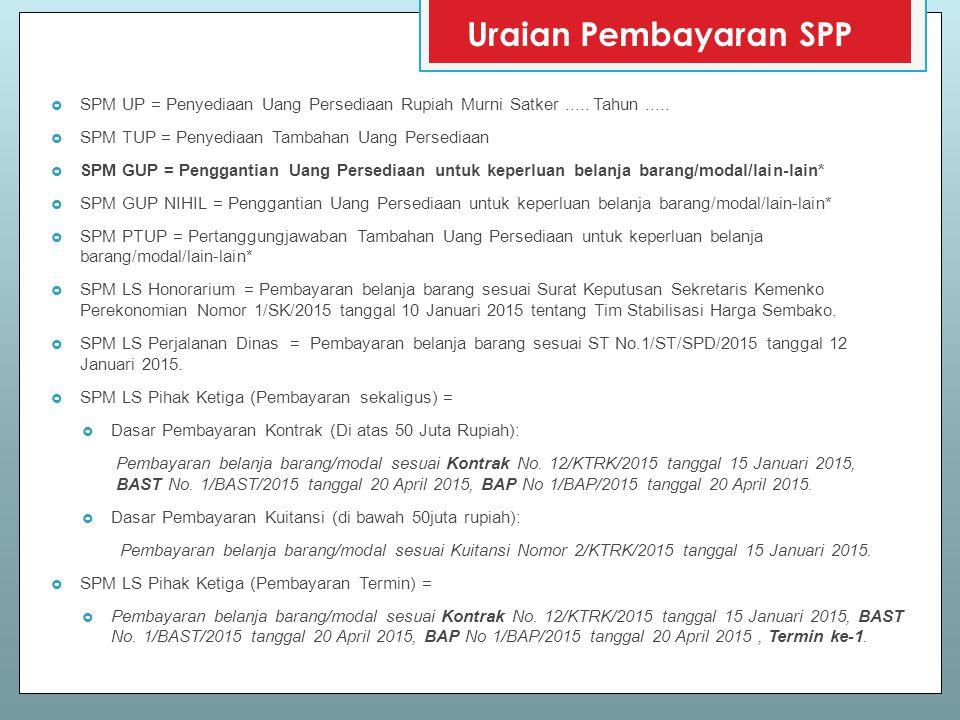 Uraian SPM Sesuai PMK Nomor 190/PMK.05/2012  SPM UP = Penyediaan Uang Persediaan Rupiah Murni Satker..... Tahun.....  SPM TUP = Penyediaan Tambahan