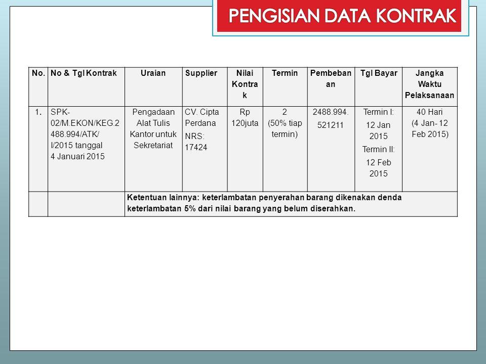No.No & Tgl KontrakUraianSupplier Nilai Kontra k Termin Pembeban an Tgl Bayar Jangka Waktu Pelaksanaan 1.1. SPK- 02/M.EKON/KEG.2 488.994/ATK/ I/2015 t