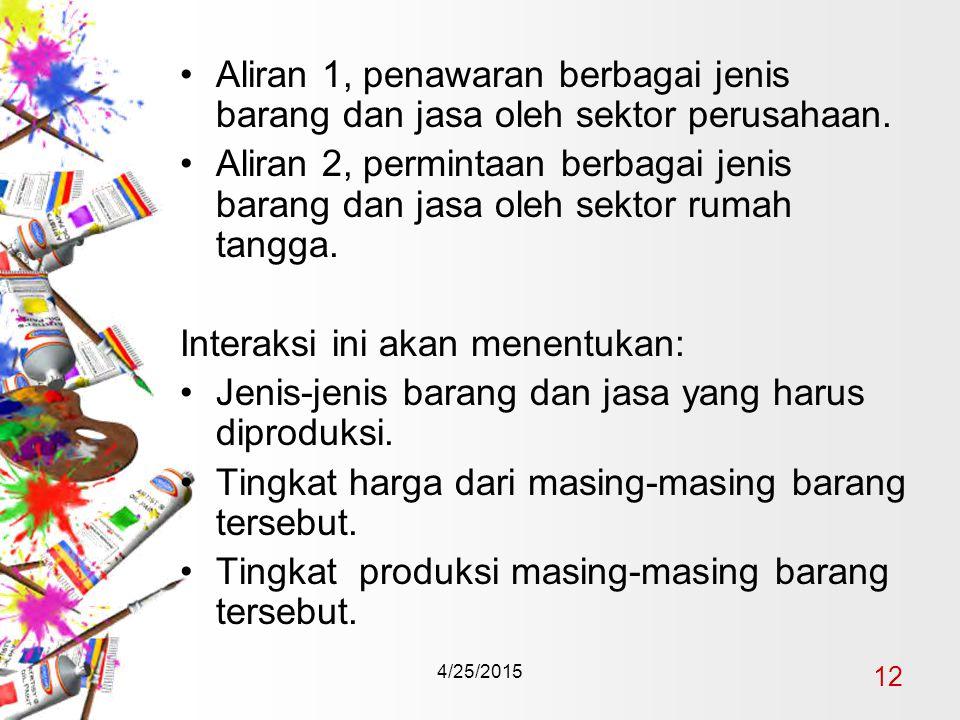4/25/2015 12 Aliran 1, penawaran berbagai jenis barang dan jasa oleh sektor perusahaan.