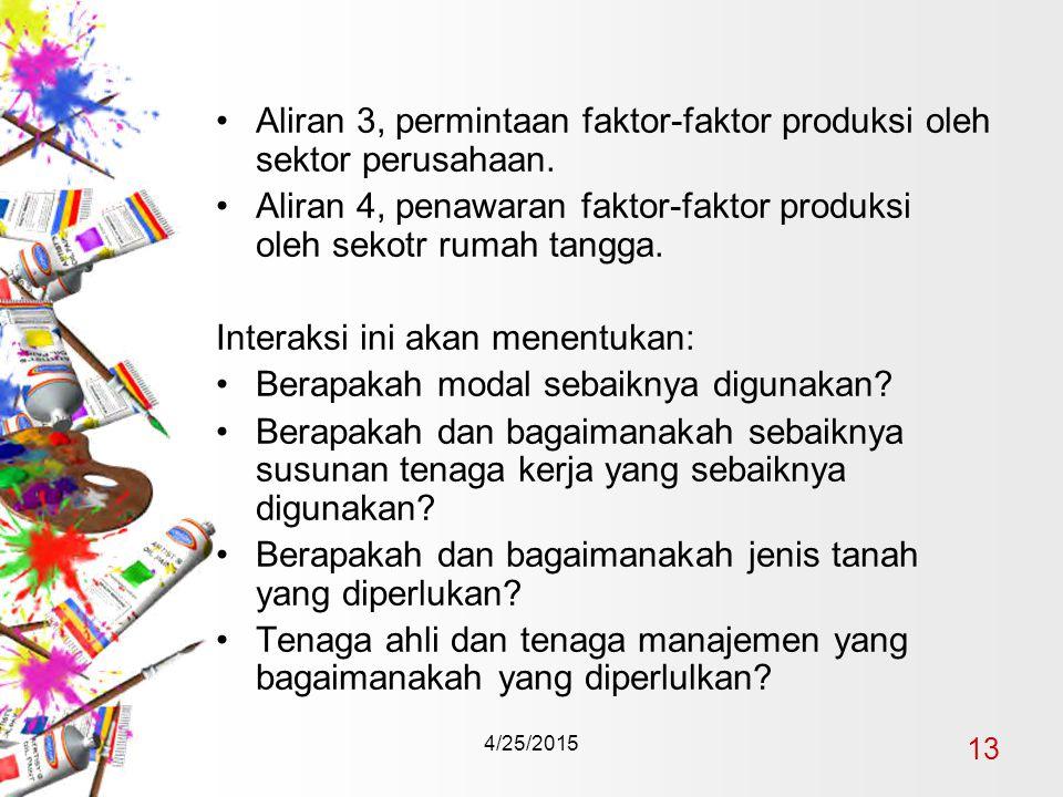 4/25/2015 13 Aliran 3, permintaan faktor-faktor produksi oleh sektor perusahaan.