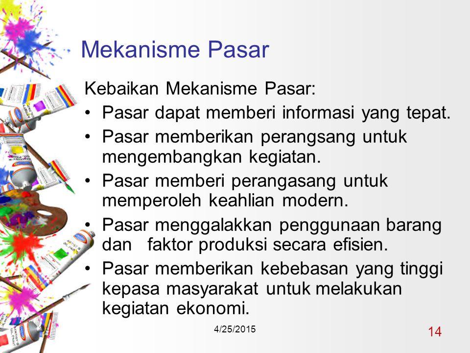 4/25/2015 14 Mekanisme Pasar Kebaikan Mekanisme Pasar: Pasar dapat memberi informasi yang tepat.